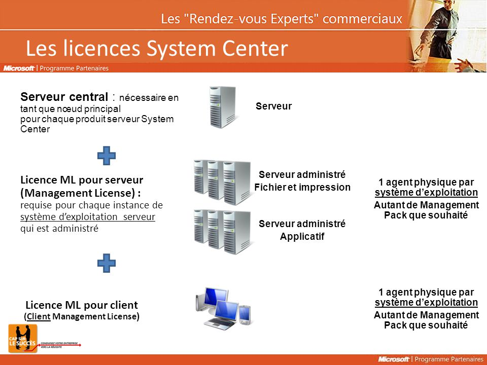 Les licences System Center