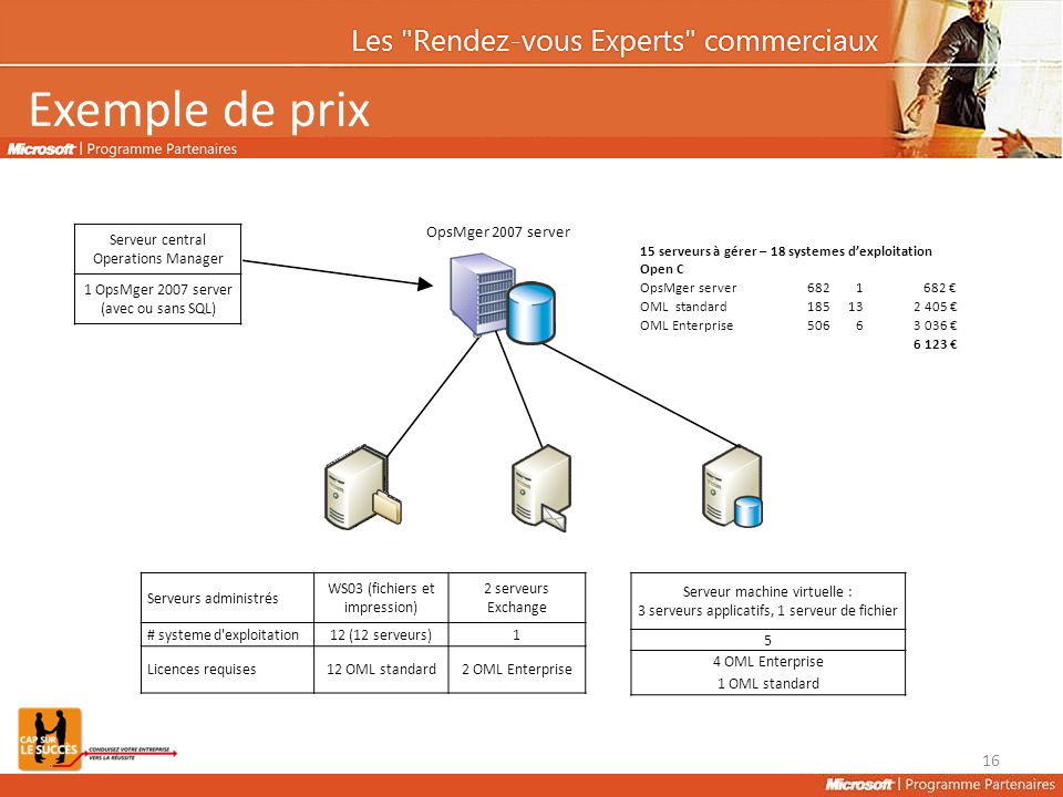 Exemple de prix OpsMger 2007 server Serveur central Operations Manager