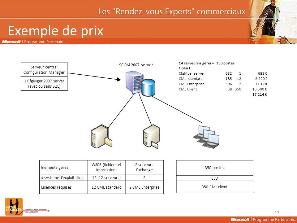 Exemple de prix SCCM 2007 server 14 serveurs à gérer – 350 postes