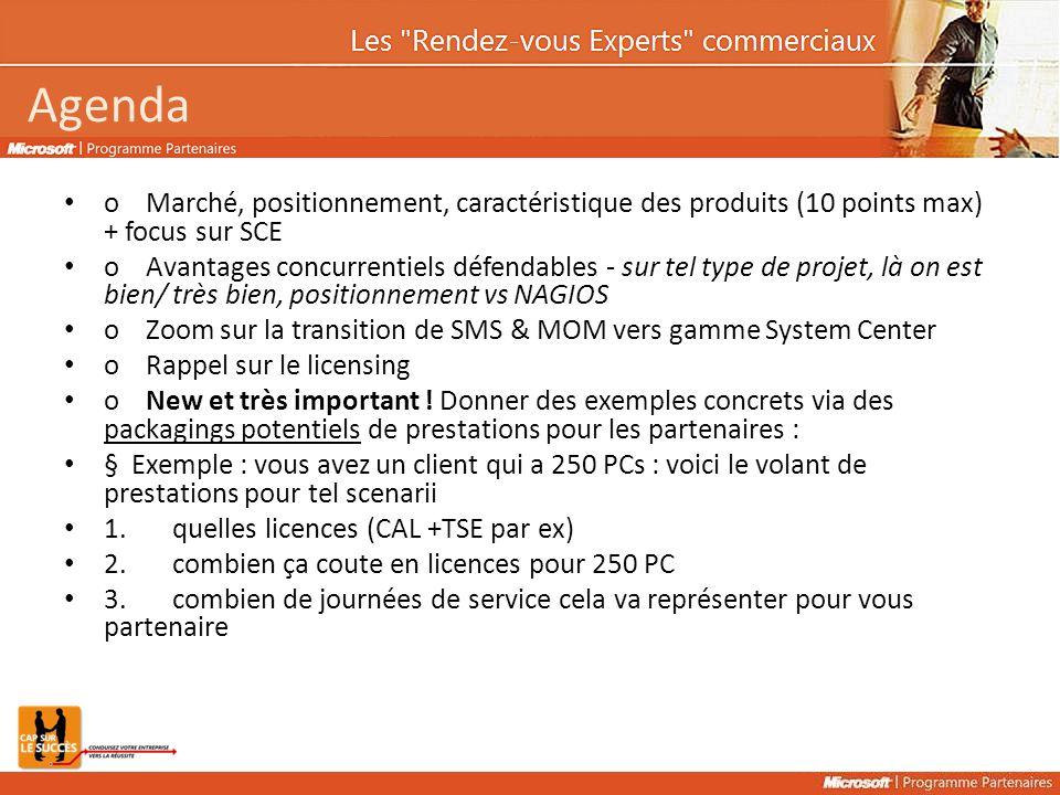 Agenda o Marché, positionnement, caractéristique des produits (10 points max) + focus sur SCE.