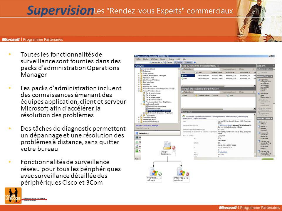 Supervision 26/10/2006 11 h 33. Toutes les fonctionnalités de surveillance sont fournies dans des packs d administration Operations Manager.