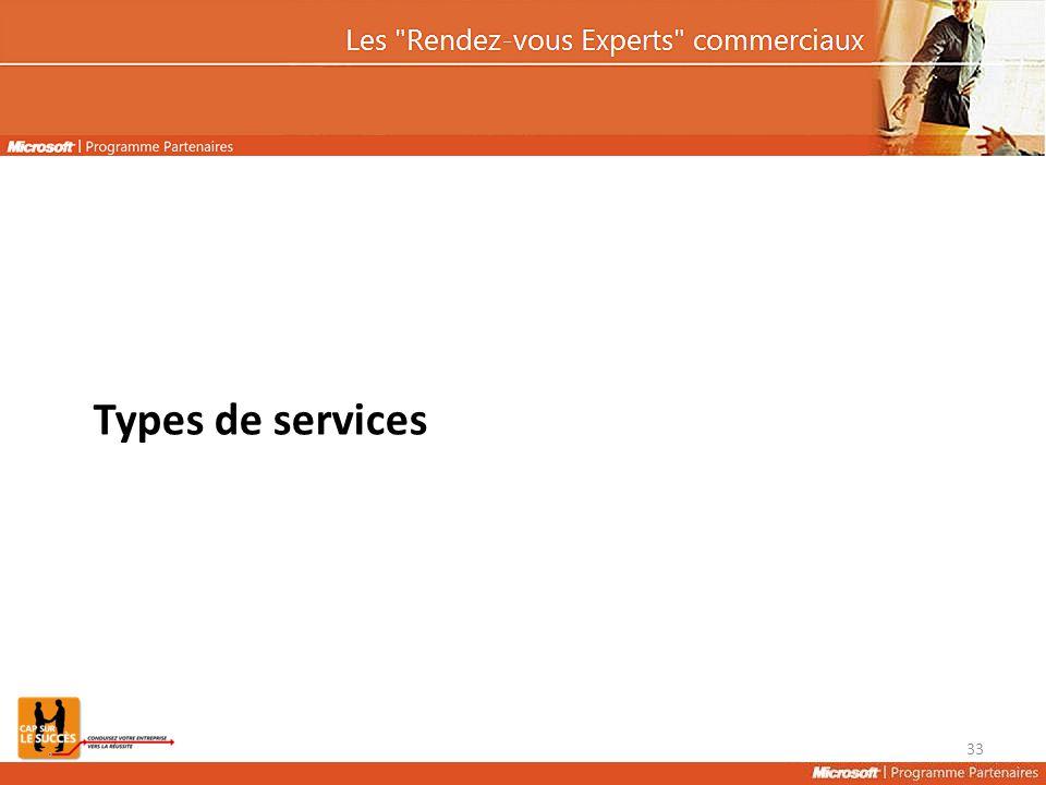 Types de services
