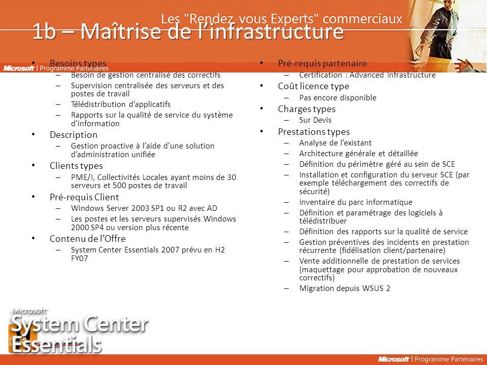 1b – Maîtrise de l'infrastructure