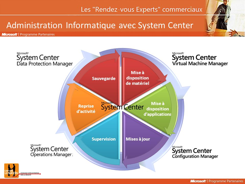 Administration Informatique avec System Center