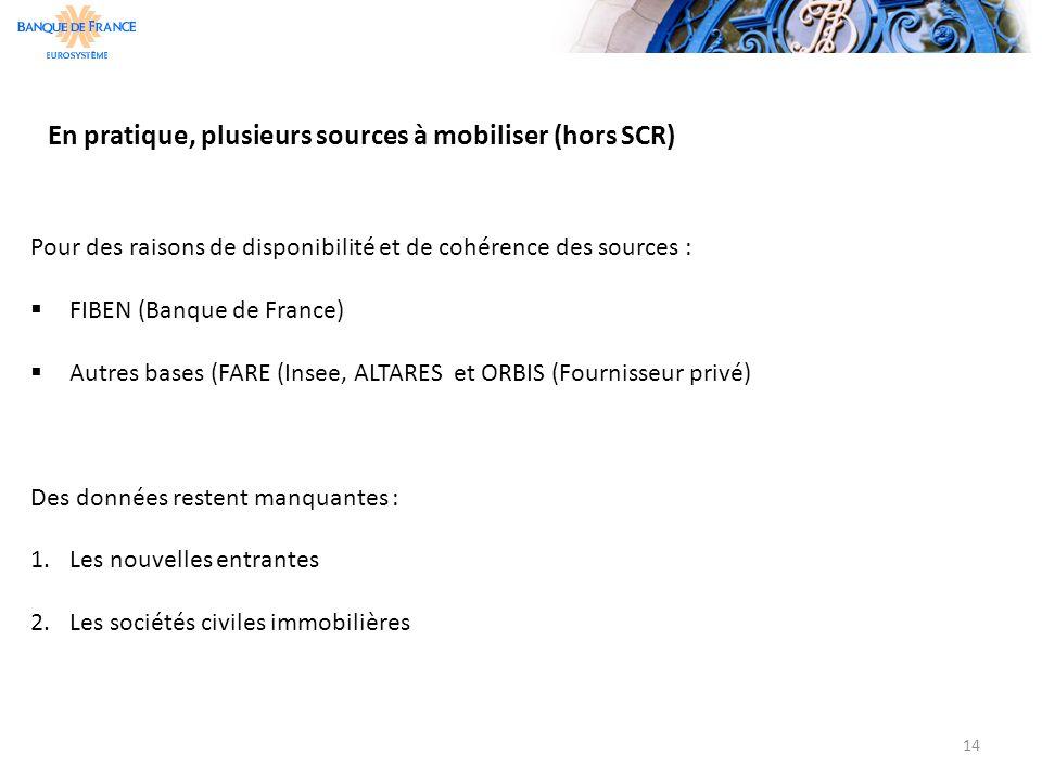 En pratique, plusieurs sources à mobiliser (hors SCR)