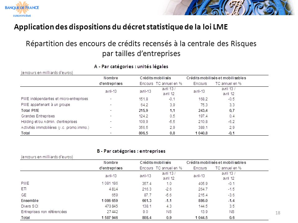 Application des dispositions du décret statistique de la loi LME