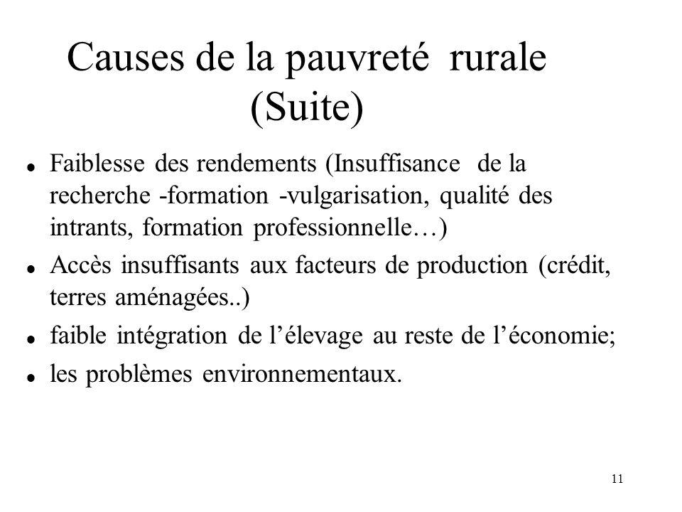 Causes de la pauvreté rurale (Suite)
