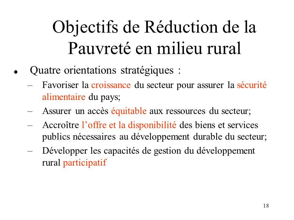 Objectifs de Réduction de la Pauvreté en milieu rural