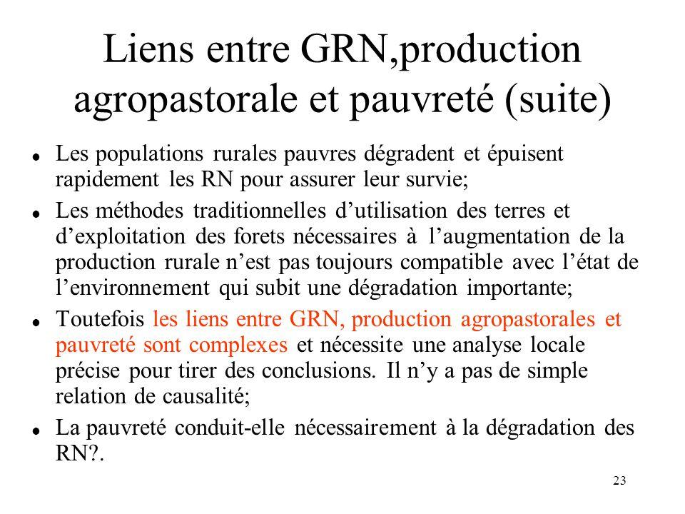 Liens entre GRN,production agropastorale et pauvreté (suite)