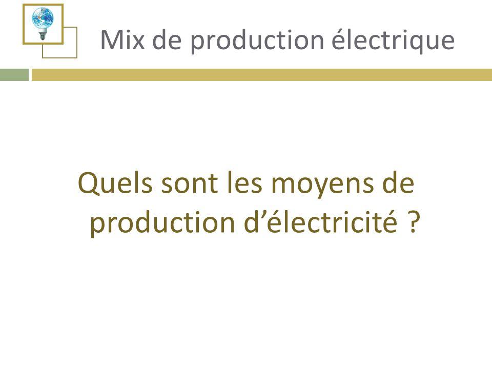 Quels sont les moyens de production d'électricité