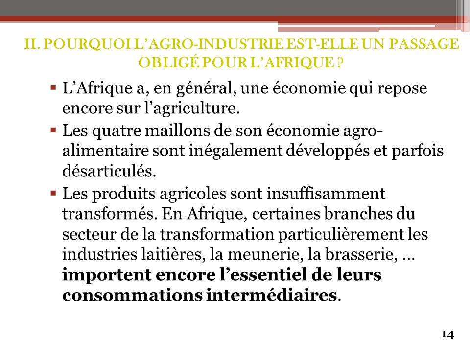 II. POURQUOI L'AGRO-INDUSTRIE EST-ELLE UN PASSAGE OBLIGÉ POUR L'AFRIQUE