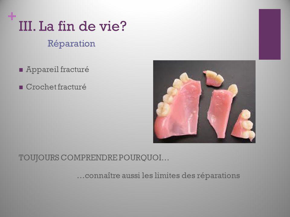 III. La fin de vie Réparation Appareil fracturé Crochet fracturé