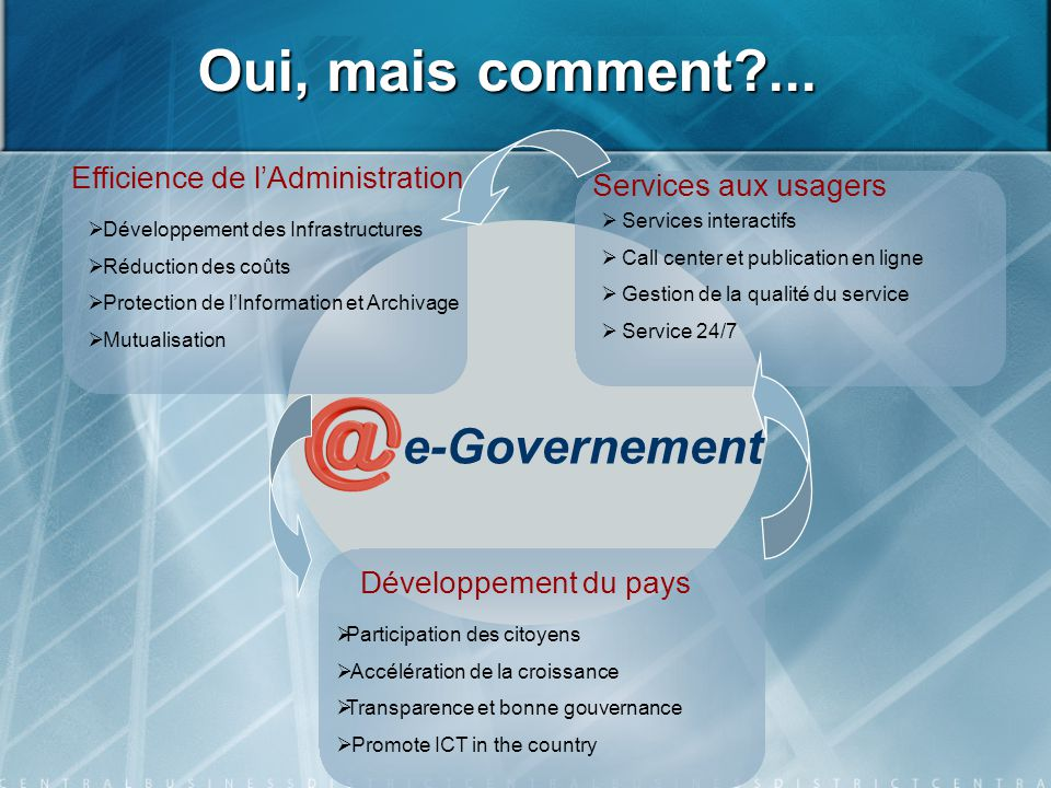 Oui, mais comment ... e-Governement Efficience de l'Administration