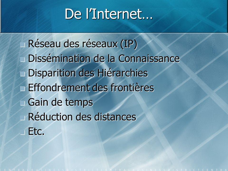 De l'Internet… Réseau des réseaux (IP)