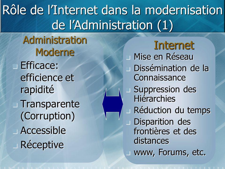 Administration Moderne