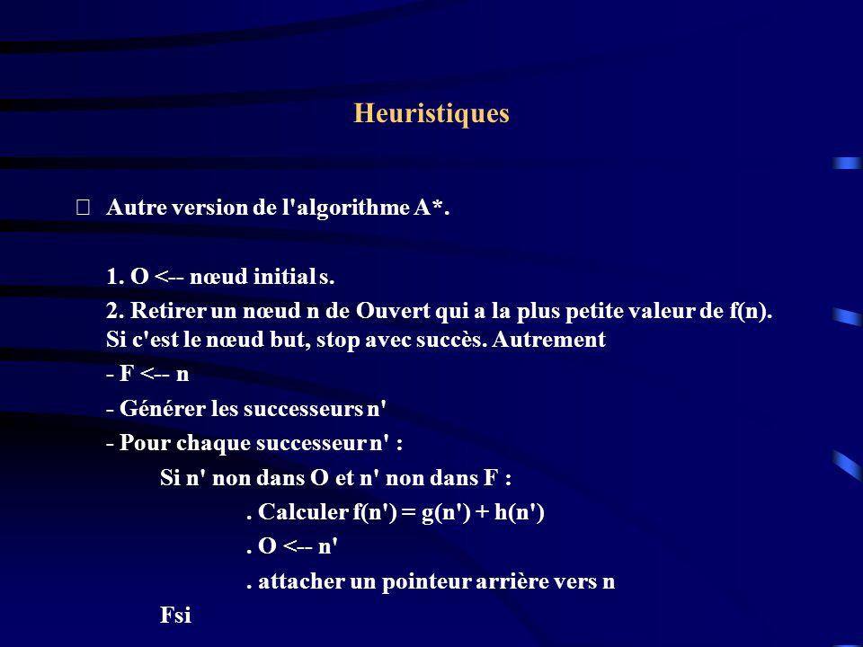 Heuristiques Autre version de l algorithme A*.