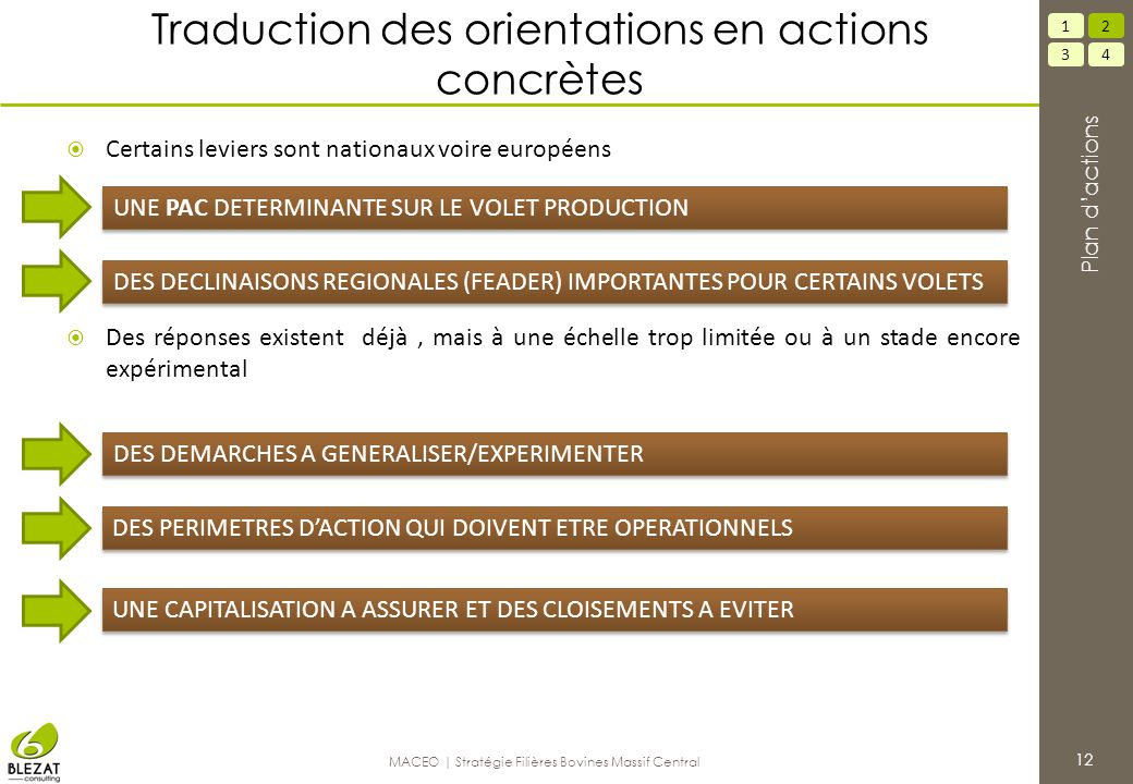 Traduction des orientations en actions concrètes