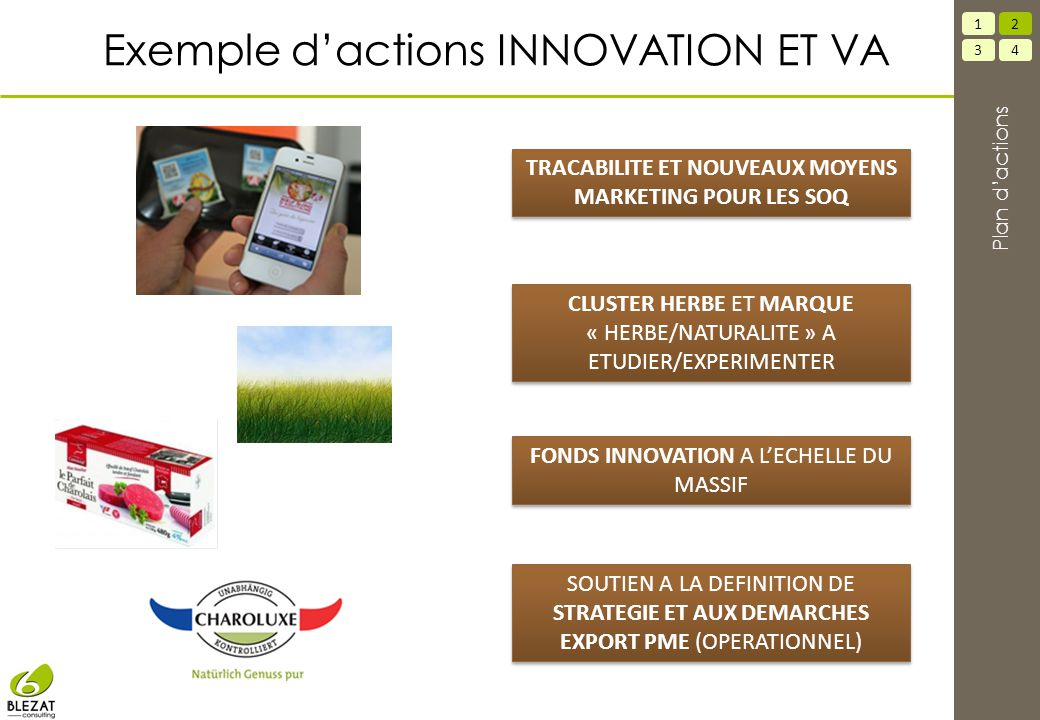 Exemple d'actions INNOVATION ET VA