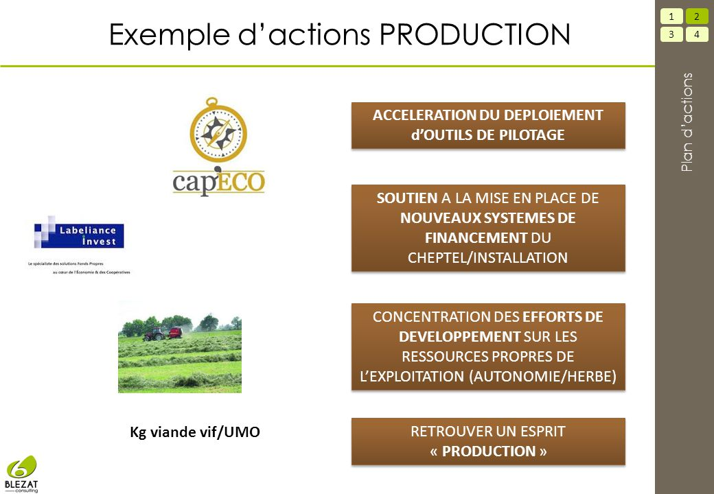 Exemple d'actions PRODUCTION