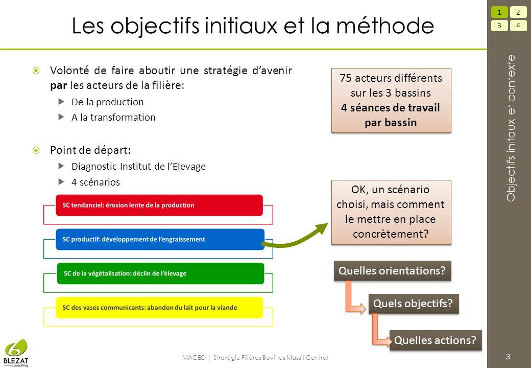 Les objectifs initiaux et la méthode
