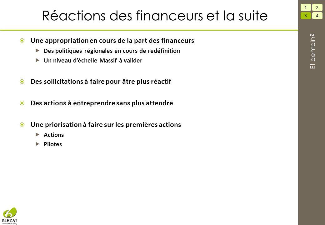 Réactions des financeurs et la suite