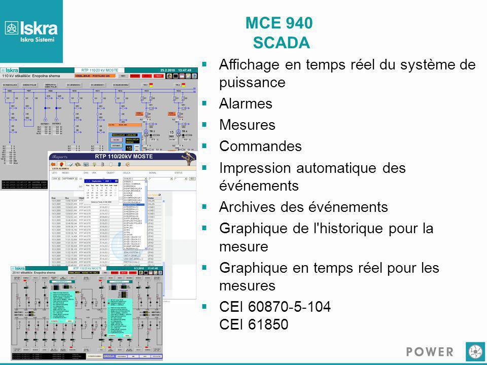 MCE 940 SCADA Affichage en temps réel du système de puissance Alarmes