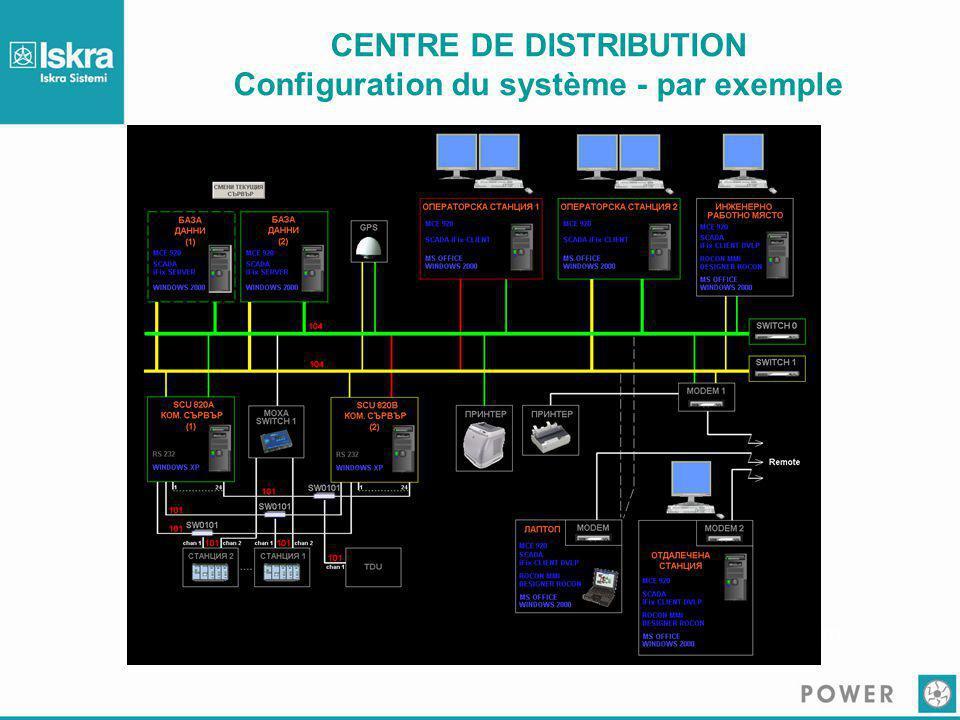 CENTRE DE DISTRIBUTION Configuration du système - par exemple