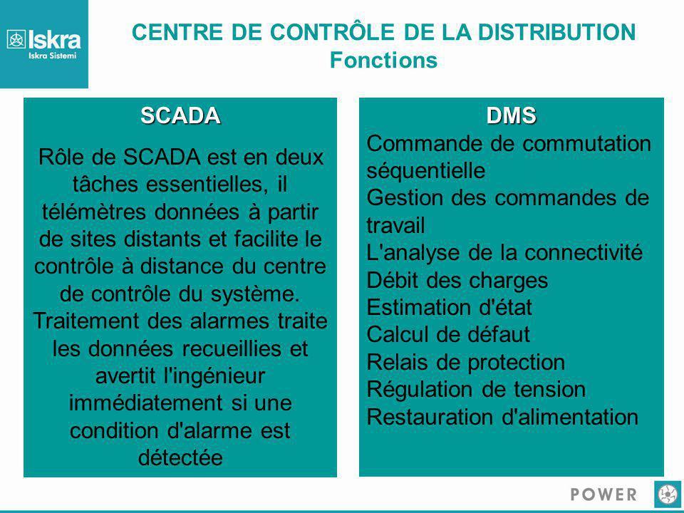 CENTRE DE CONTRÔLE DE LA DISTRIBUTION Fonctions