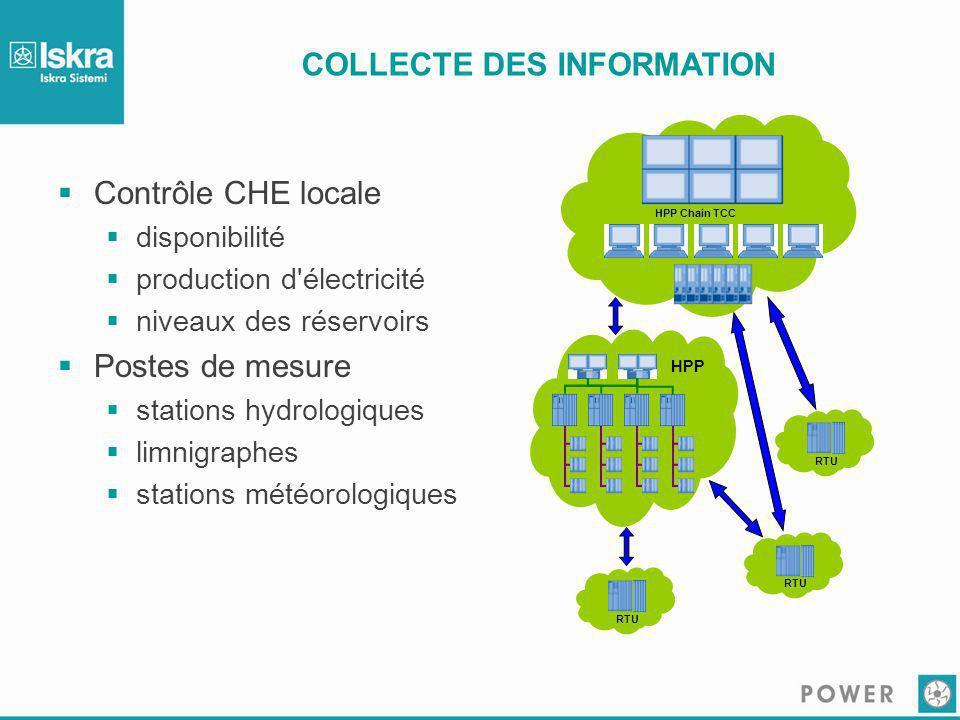 COLLECTE DES INFORMATION