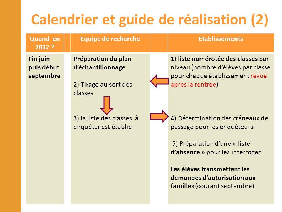 Calendrier et guide de réalisation (2)