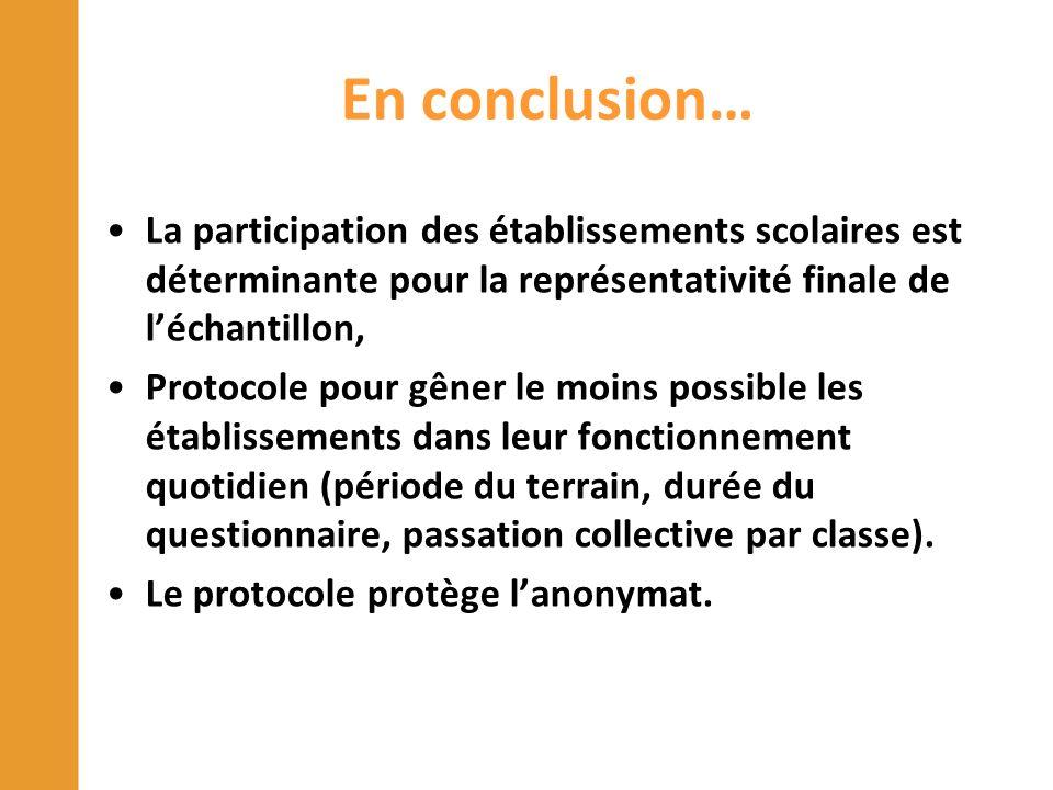 En conclusion… La participation des établissements scolaires est déterminante pour la représentativité finale de l'échantillon,