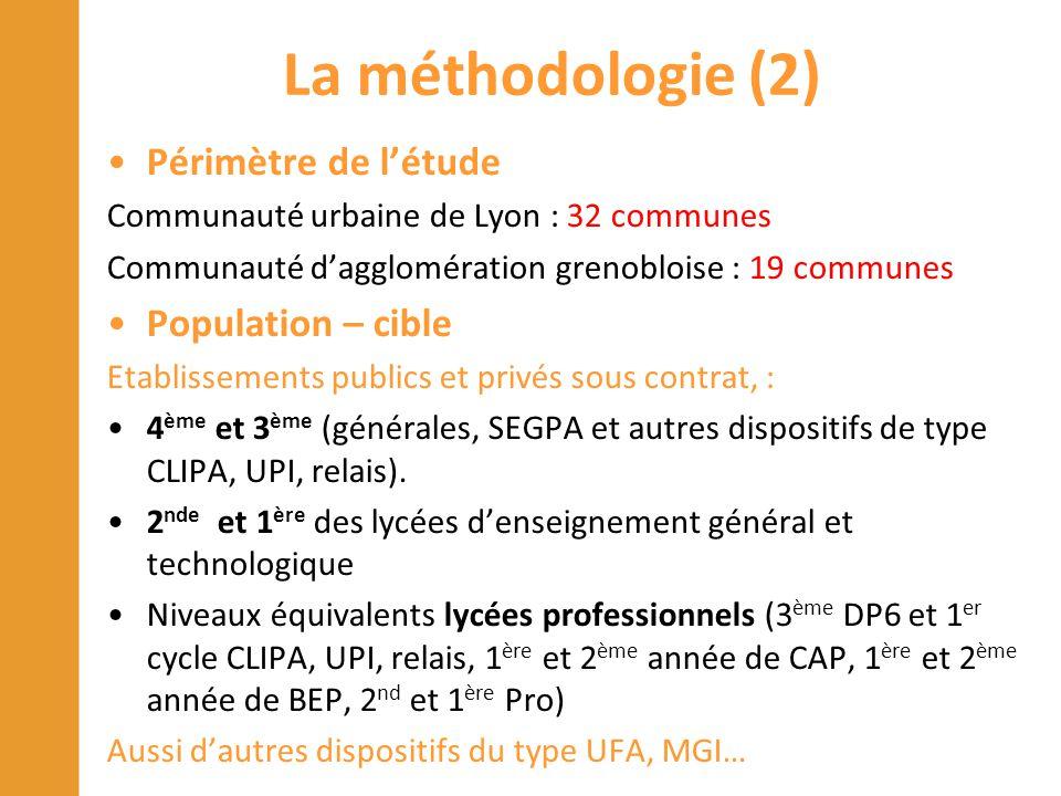 La méthodologie (2) Périmètre de l'étude Population – cible