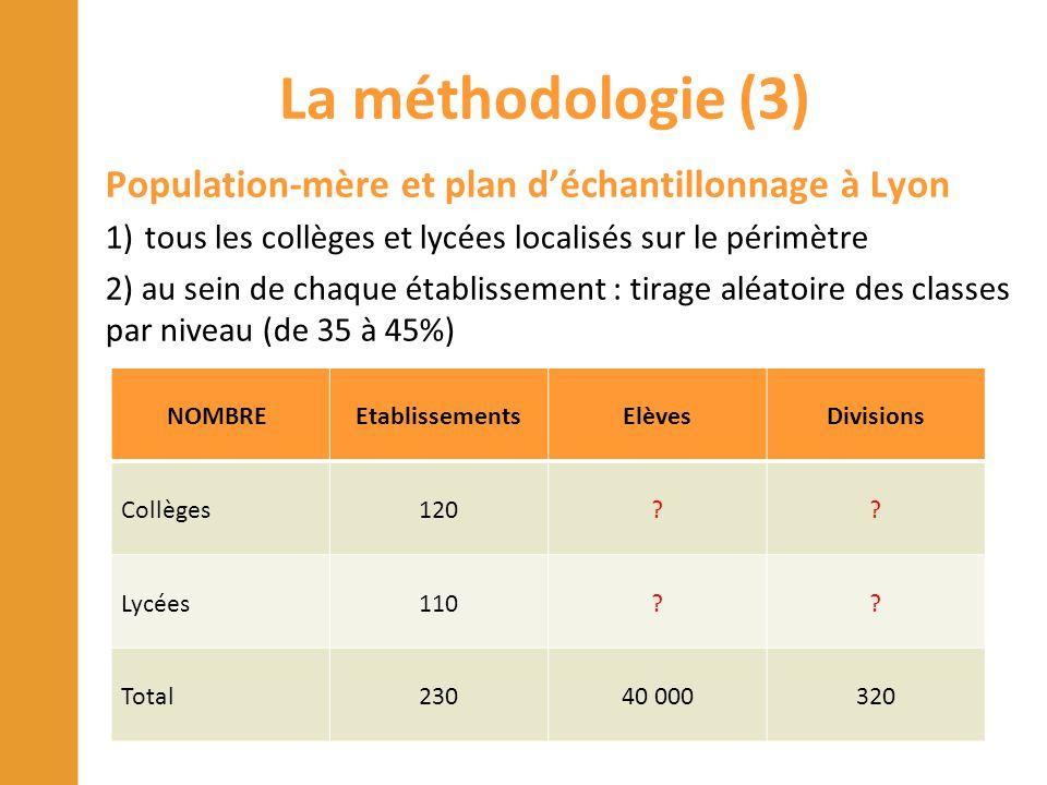 La méthodologie (3) Population-mère et plan d'échantillonnage à Lyon