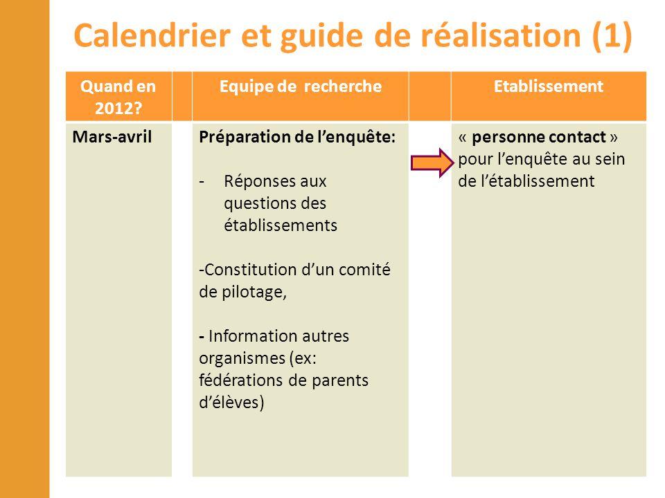 Calendrier et guide de réalisation (1)