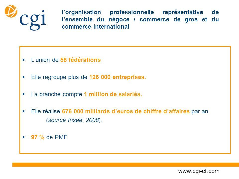 l'organisation professionnelle représentative de l'ensemble du négoce / commerce de gros et du commerce international