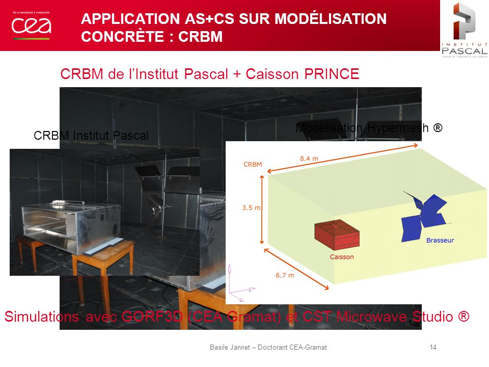 Application AS+CS sur Modélisation concrète : CRBM