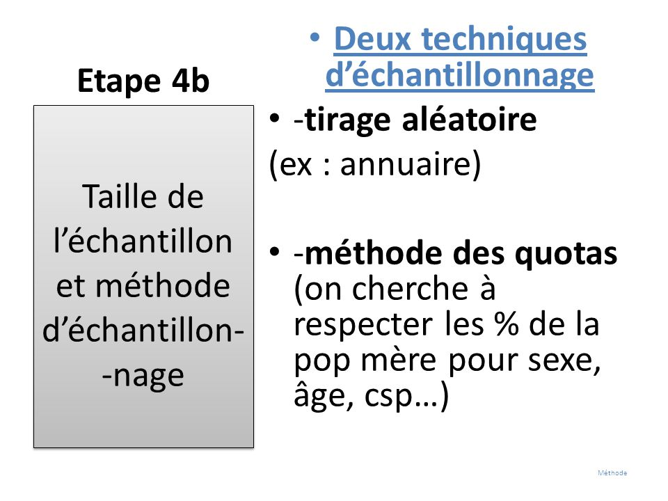 Deux techniques d'échantillonnage -tirage aléatoire (ex : annuaire)