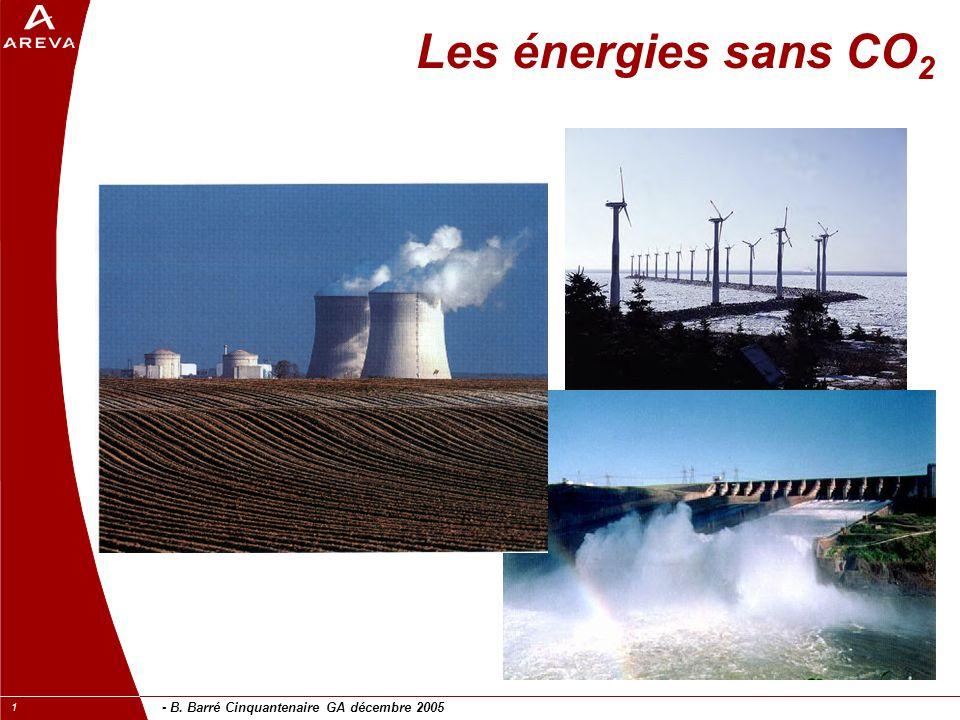 Les énergies sans CO2
