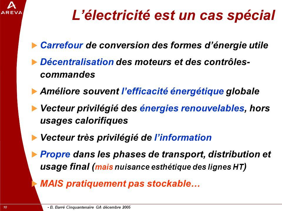 L'électricité est un cas spécial