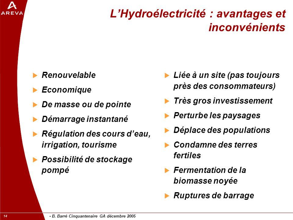 L'Hydroélectricité : avantages et inconvénients