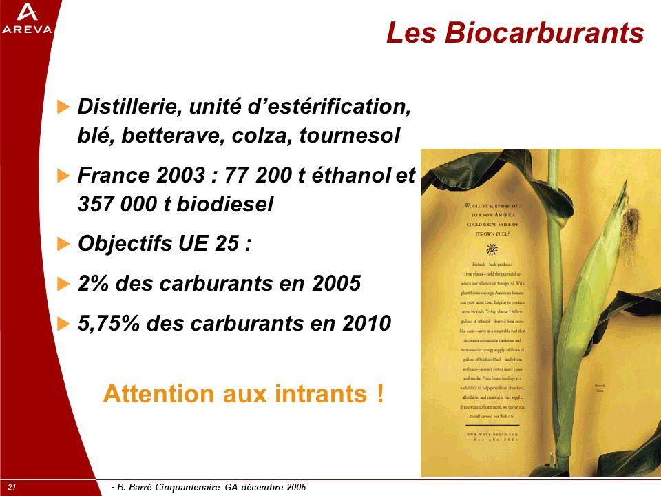 Les Biocarburants Attention aux intrants !
