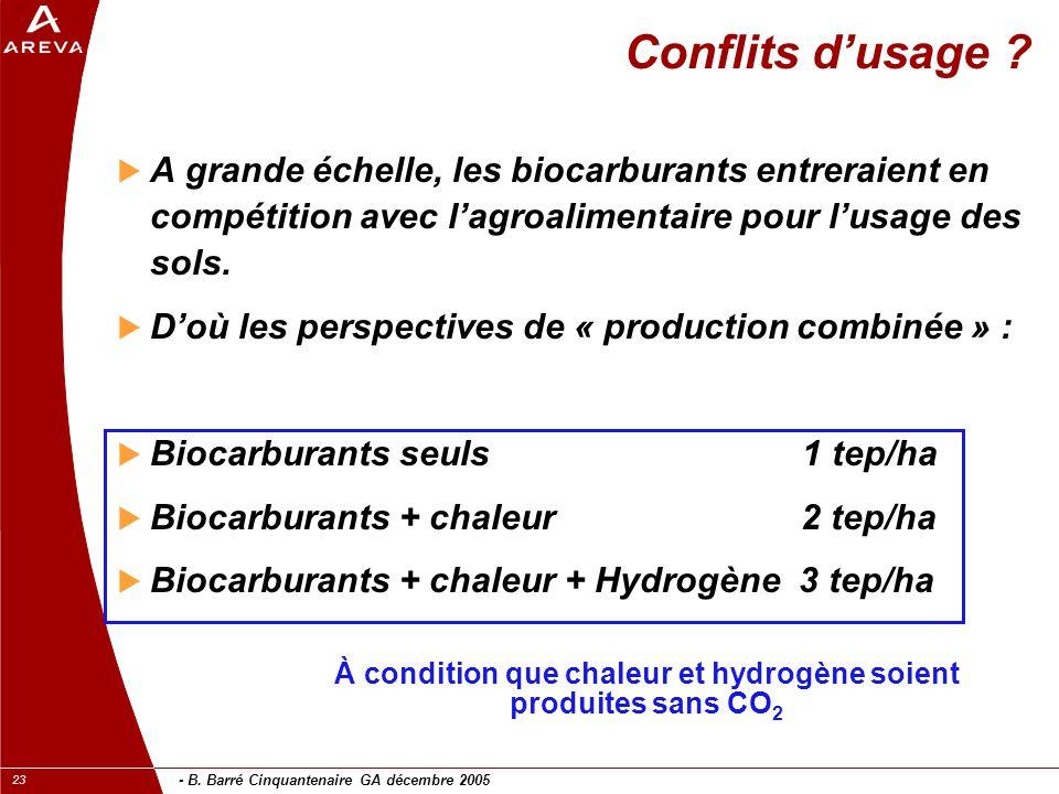 À condition que chaleur et hydrogène soient produites sans CO2