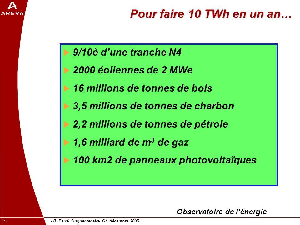 Pour faire 10 TWh en un an… 9/10è d'une tranche N4