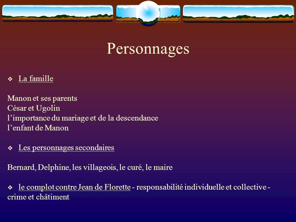 Personnages La famille Manon et ses parents César et Ugolin
