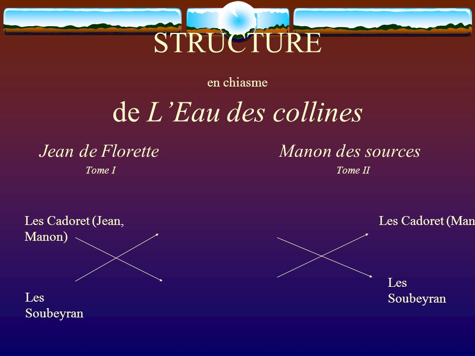 STRUCTURE en chiasme de L'Eau des collines