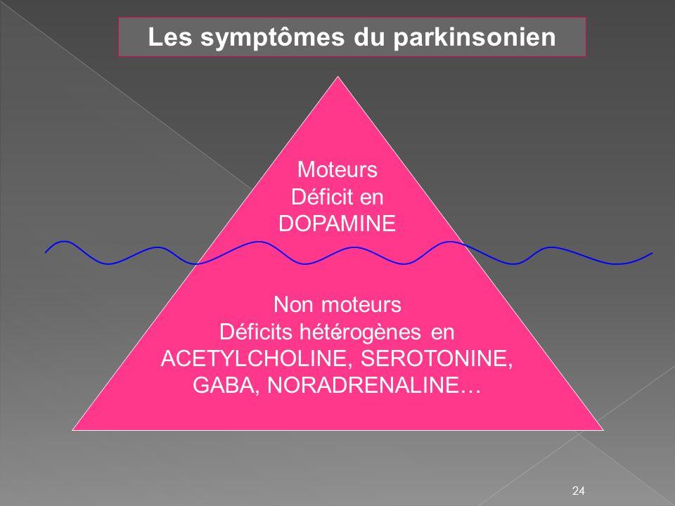 Les symptômes du parkinsonien