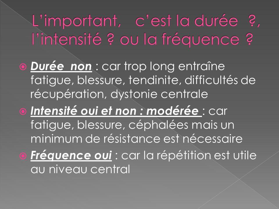 L'important, c'est la durée , l'intensité ou la fréquence