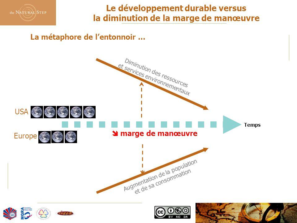 Le développement durable versus la diminution de la marge de manœuvre