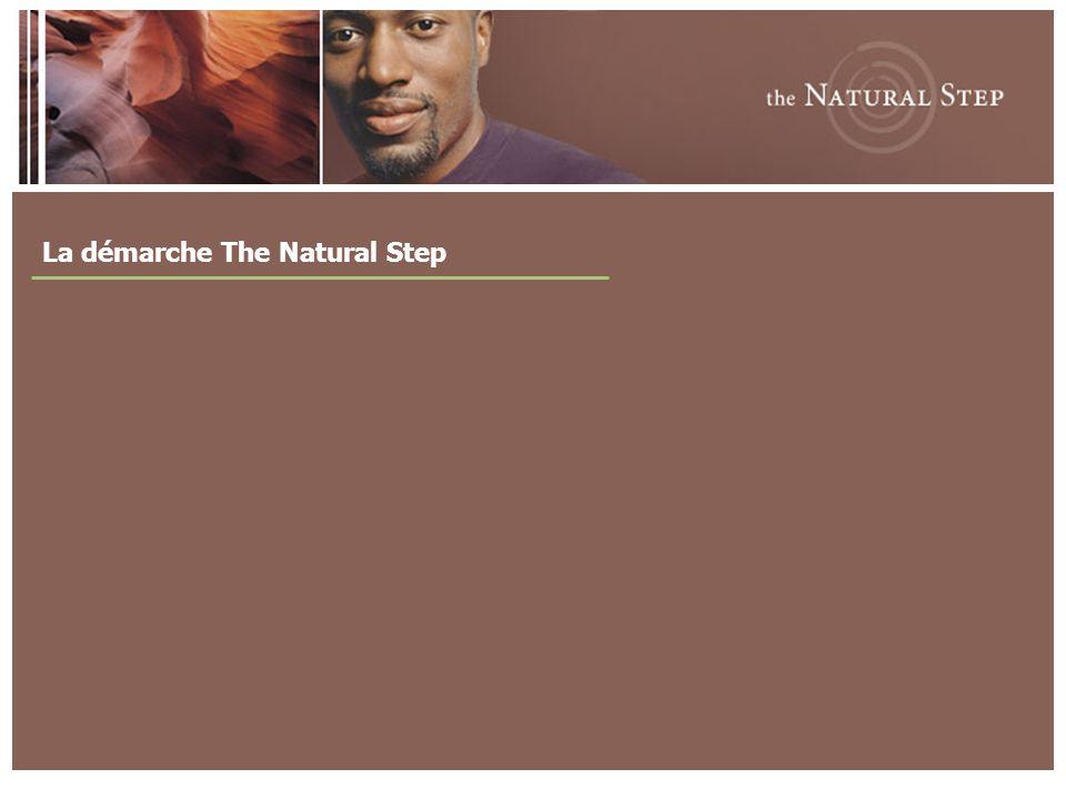 La démarche The Natural Step