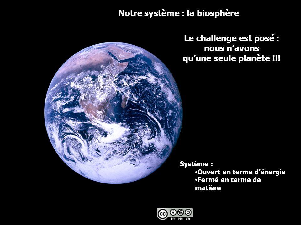 Notre système : la biosphère